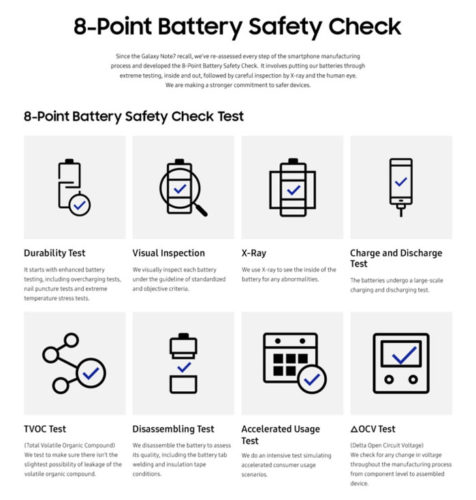 Samsung включает зарядку-разрядку в перечень тестов для аккумуляторов мобильных устройств