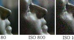 Значение ISO