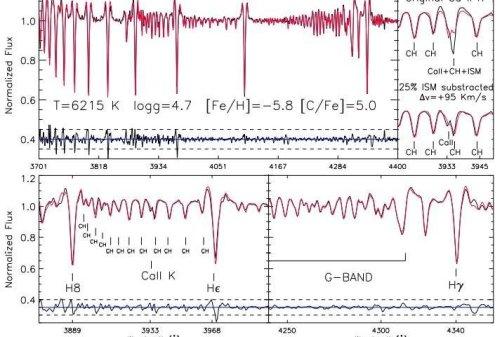 Астрономы обнаружили самую примитивную с химической точки зрения звезду в нашей галактике