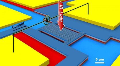 Новый миниатюрный спектрометр снабдит смартфоны массой дополнительных полезных функций