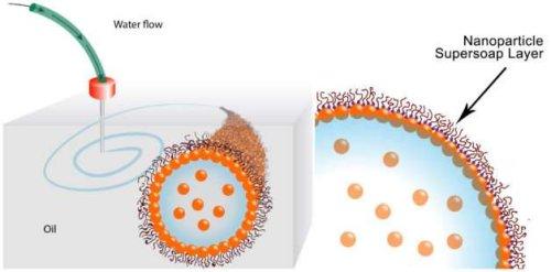 Ученые разработали технологию печати трехмерных объектов из жидкости