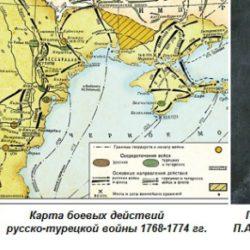 21 июля 1774 года началось присоединение Крыма к России