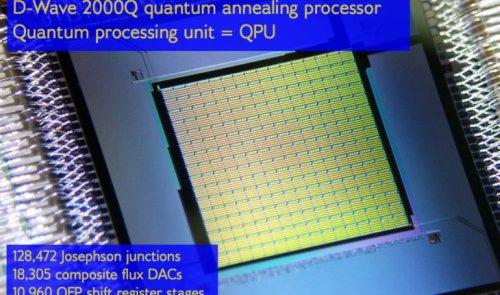 Компания D-Wave Systems представляет новую архитектуру Pegasus, которая позволит увеличить количество кубитов квантового процессора до 5640