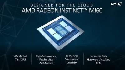 NVIDIA готовит к выпуску новый графический чип