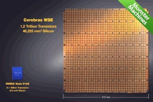 Машины-монстры: Cerebras - самый большой в мире процессор, предназначенный для искусственного интеллекта