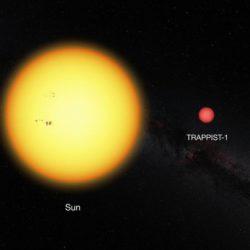 NASA нашло сразу три планеты в обитаемой зоне звезды, расположенной недалеко от нас