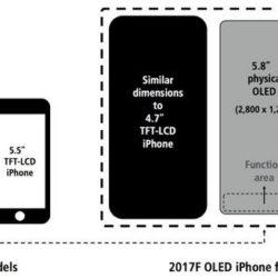 Общая диагональ дисплея смартфона iPhone 8 составит 5,8 дюйма, однако основной экран будет иметь диагональ 5,15 дюйма