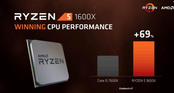 Выход новых процессоров AMD и Intel пока не помог производителям системных плат