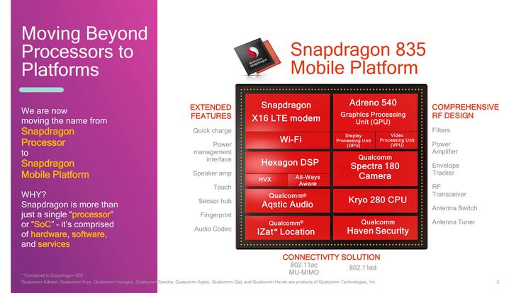 Qualcomm переименовала решения Snapdragon из процессоров в платформы, а также лишила младшую линейку SoC права носить имя Snapdragon