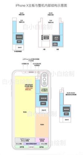 Эскиз начинки iPhone 8 демонстрирует расположение SoC A11, двух аккумуляторов и прочих компонентов