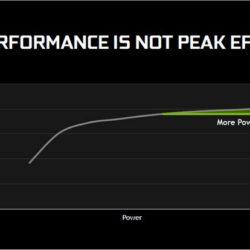 Наработки Nvidia Max-Q основаны на изменениях в работе GPU, адаптированных настройках игр и настройках систем охлаждения