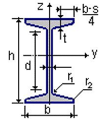 Сортамент двутавров и металлопрокат