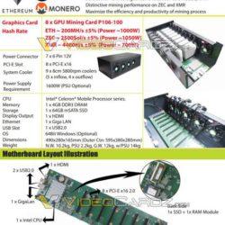GPU Mining System — готовая «ферма» для добычи криптовалют на основе восьми специализированных карт Nvidia GPU Mining Card P106-100