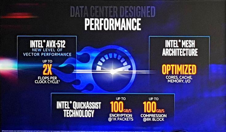 Представлены процессоры Intel Xeon Scalable