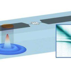 Ученые разработали технологию хранения квантовых данных в виде акустических колебаний