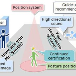 """Система акустической дополненной реальности позволит любым объектам """"говорить"""" с людьми"""