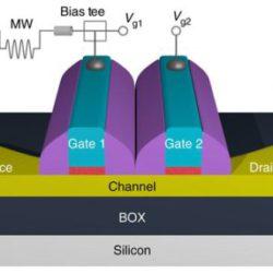Превращение кремниевых транзисторов в кубиты позволит создать квантовые компьютеры с миллиардами кубитов