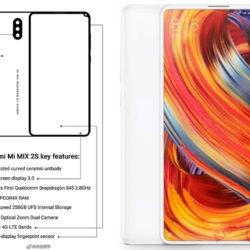 Xiaomi Mi MIX 2S, возможно, получит встроенный в дисплей сканер отпечатков пальцев