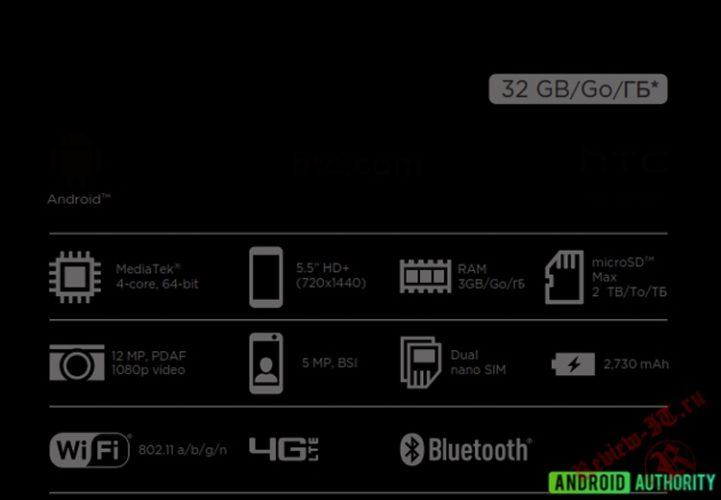 Стали известны характеристики смартфона HTC Desire 12