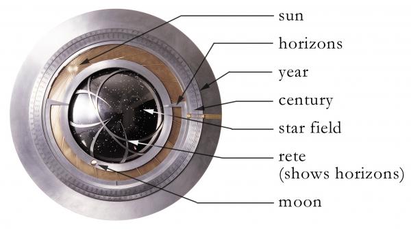Механические часы, которые будут идти 10 тысяч лет