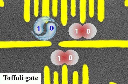 Исследователи продемонстрировали работоспособный элемент Тоффоли, реализованный на базе трех-кубитной квантовой системы