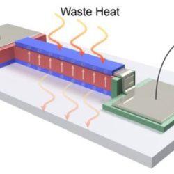 Создана новая нанопленка, эффективно превращающая ненужное тепло назад в электрическую энергию