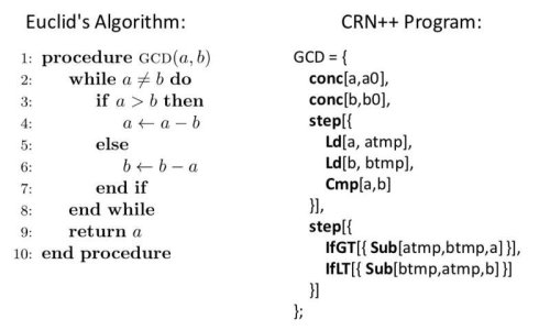 CRN++ - новый язык программирования молекулярных химических процессов
