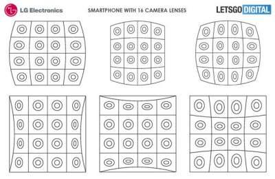 LG запатентовала смартфон с камерой на 16 модулей