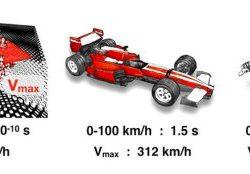 """Ученые заставили капли воды """"бегать"""" по поверхности графена почти со скоростью гоночного автомобиля"""